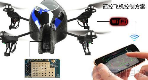 智能远程控制遥控飞机解决方案